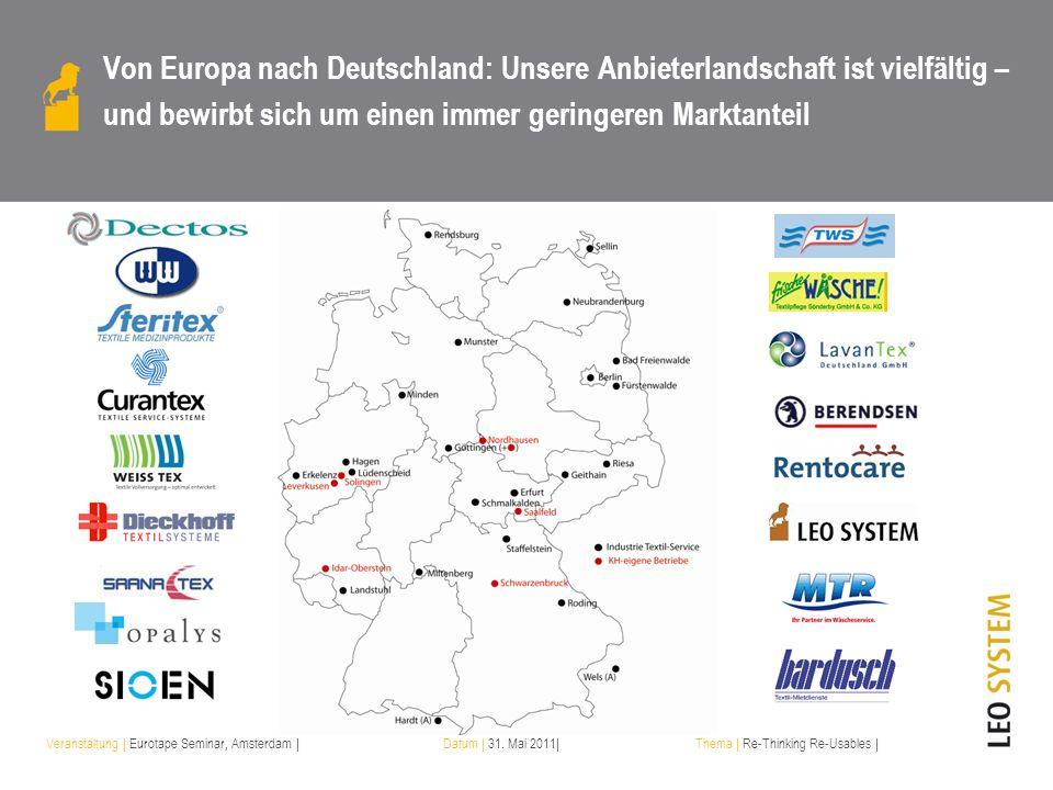 Veranstaltung | Eurotape Seminar, Amsterdam |Datum | 31. Mai 2011|Thema | Re-Thinking Re-Usables | Von Europa nach Deutschland: Unsere Anbieterlandsch