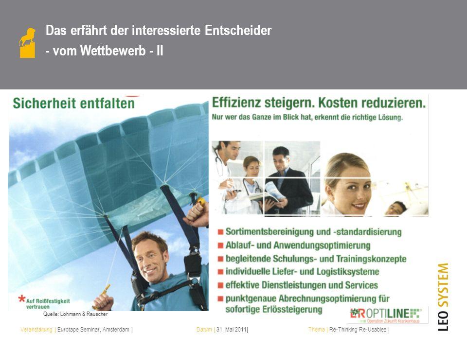 Veranstaltung | Eurotape Seminar, Amsterdam |Datum | 31. Mai 2011|Thema | Re-Thinking Re-Usables | Das erfährt der interessierte Entscheider - vom Wet