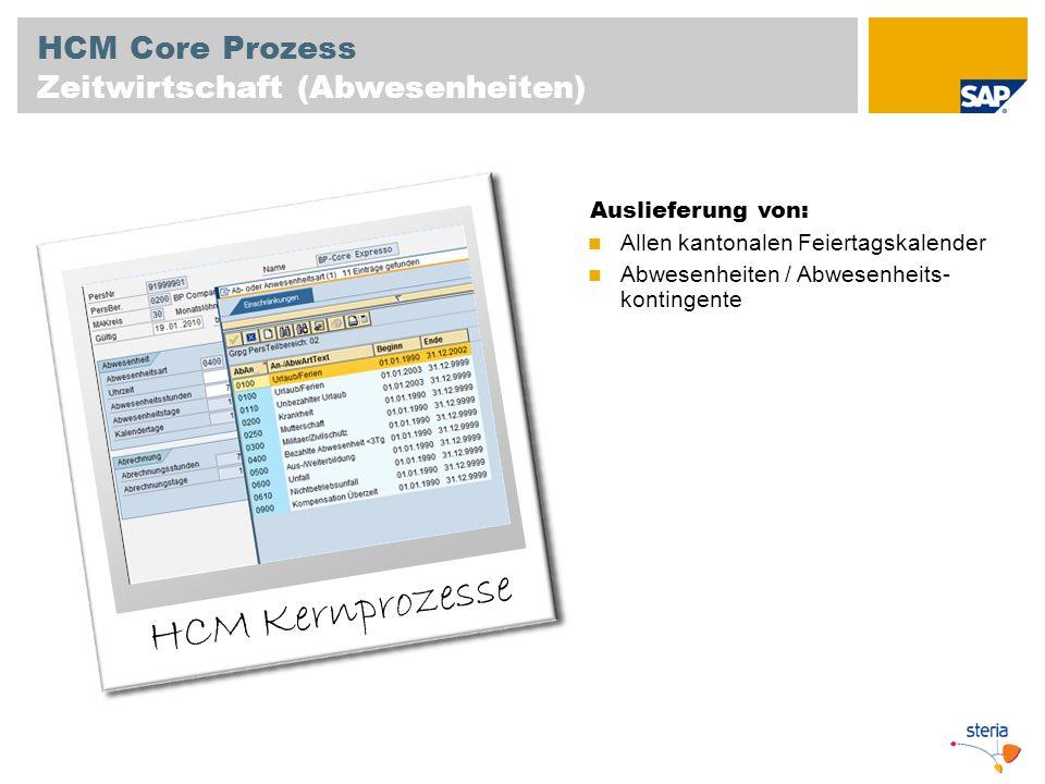 HCM Core Prozess Zeitwirtschaft (Abwesenheiten) HCM Kernprozesse Auslieferung von: Allen kantonalen Feiertagskalender Abwesenheiten / Abwesenheits- ko