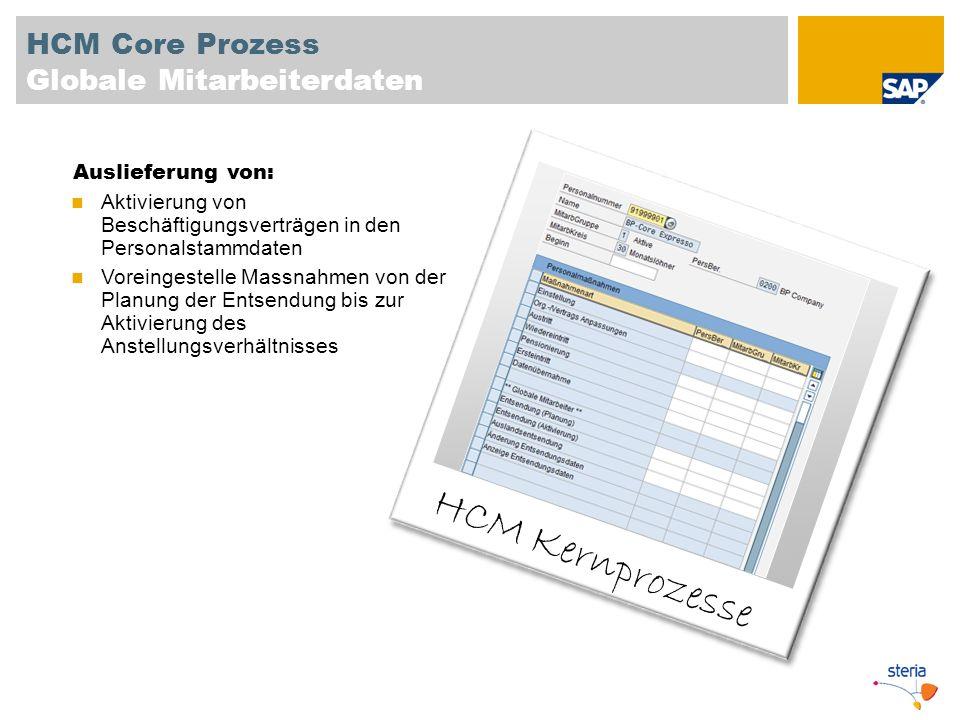 HCM Core Prozess Globale Mitarbeiterdaten HCM Kernprozesse Auslieferung von: Aktivierung von Beschäftigungsverträgen in den Personalstammdaten Voreing