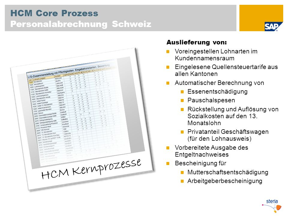 HCM Core Prozess Personalabrechnung Schweiz HCM Kernprozesse Auslieferung von: Voreingestellen Lohnarten im Kundennamensraum Eingelesene Quellensteuer