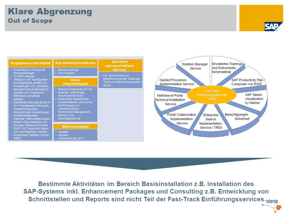Klare Abgrenzung Out of Scope Bestimmte Aktivitäten im Bereich Basisinstallation z.B. Installation des SAP-Systems inkl. Enhancement Packages und Cons