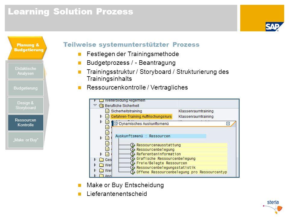 Learning Solution Prozess Didaktische Analysen Budgetierung Ressourcen Kontrolle Make or Buy Design & Storyboard Teilweise systemunterstützter Prozess