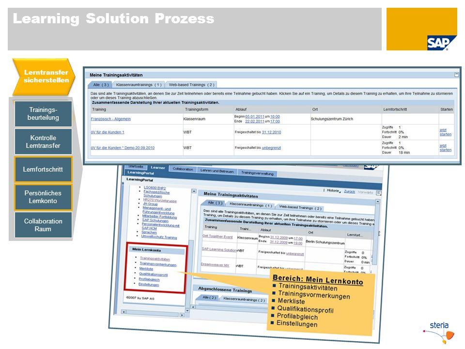 Learning Solution Prozess Trainings- beurteilung Kontrolle Lerntransfer Persönliches Lernkonto Collaboration Raum Lernfortschritt