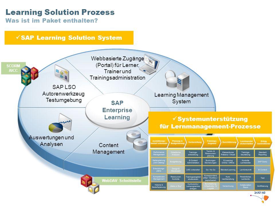 Learning Solution Prozess Was ist im Paket enthalten? Virtual Classroom Auswertungen und Analysen SAP LSO Autorenwerkzeug Testumgebung Learning Manage