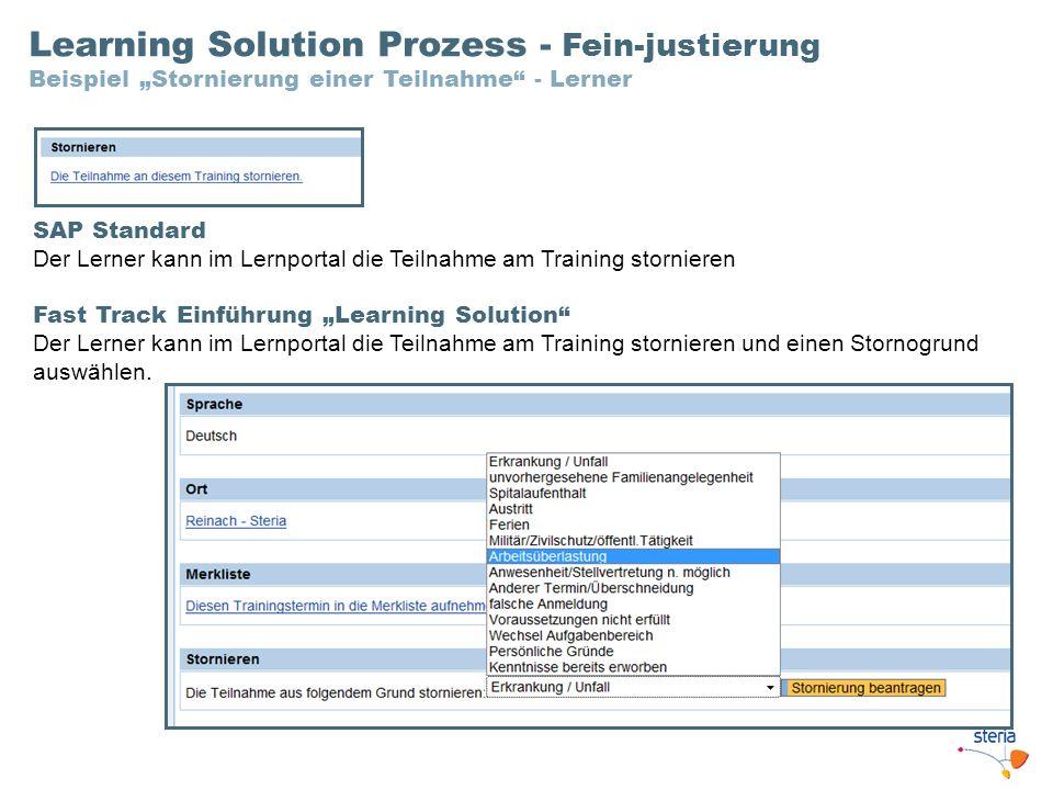 Learning Solution Prozess - Fein-justierung Beispiel Stornierung einer Teilnahme - Lerner SAP Standard Der Lerner kann im Lernportal die Teilnahme am