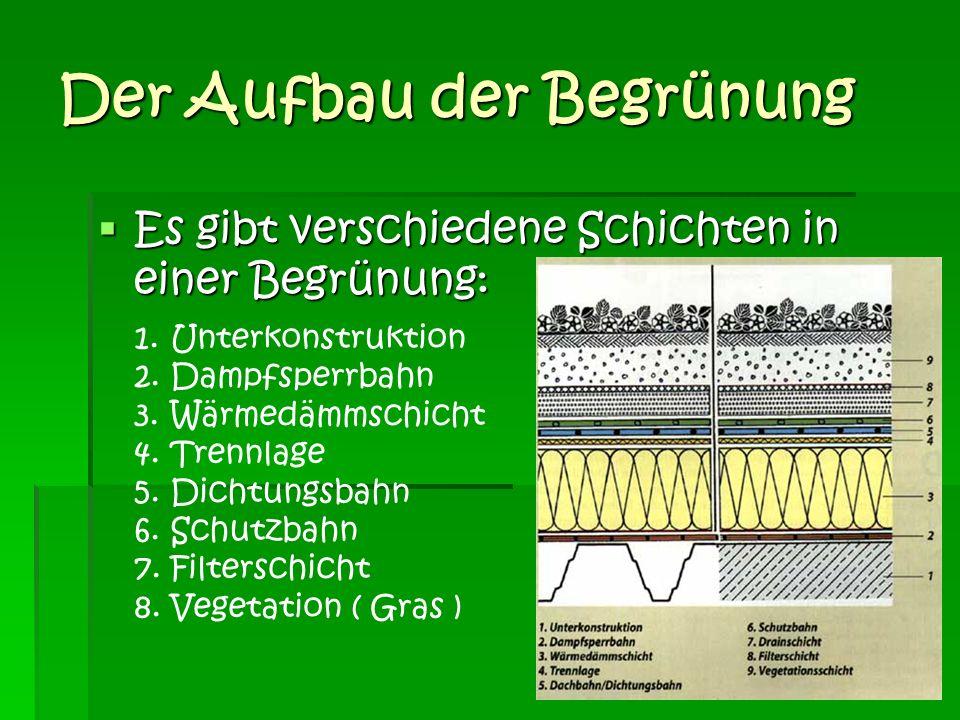 Der Aufbau der Begrünung Es gibt verschiedene Schichten in einer Begrünung: Es gibt verschiedene Schichten in einer Begrünung: 1.Unterkonstruktion 2.D