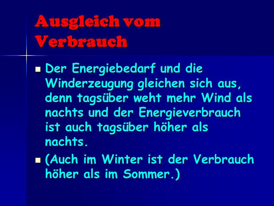Ausgleich vom Verbrauch Der Energiebedarf und die Winderzeugung gleichen sich aus, denn tagsüber weht mehr Wind als nachts und der Energieverbrauch is