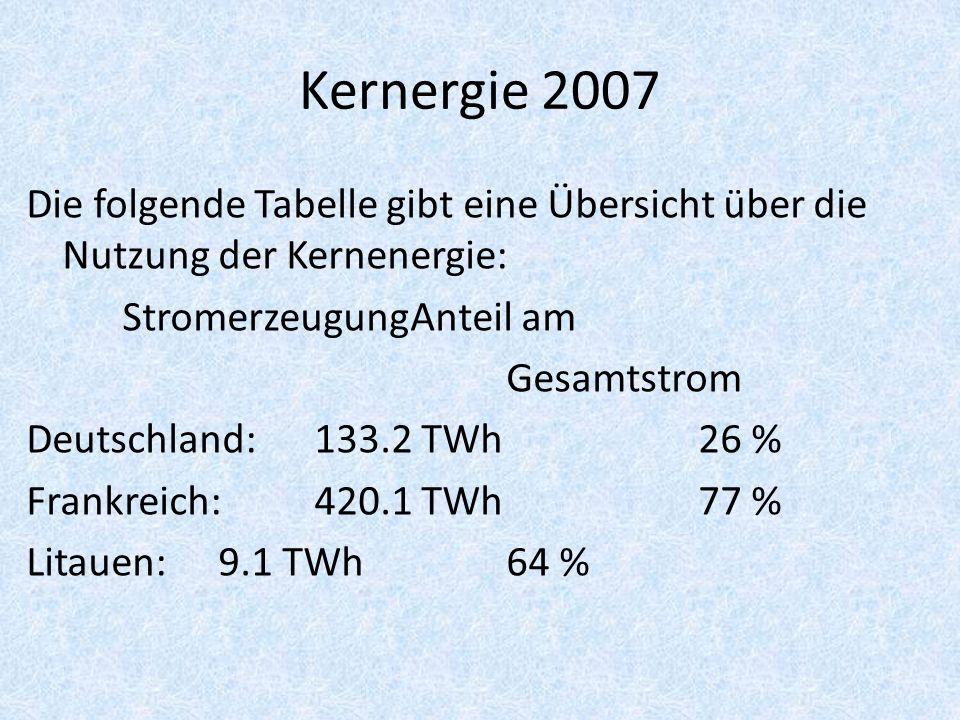 Kernergie 2007 Die folgende Tabelle gibt eine Übersicht über die Nutzung der Kernenergie: StromerzeugungAnteil am Gesamtstrom Deutschland:133.2 TWh 26 % Frankreich:420.1 TWh 77 % Litauen:9.1 TWh 64 %