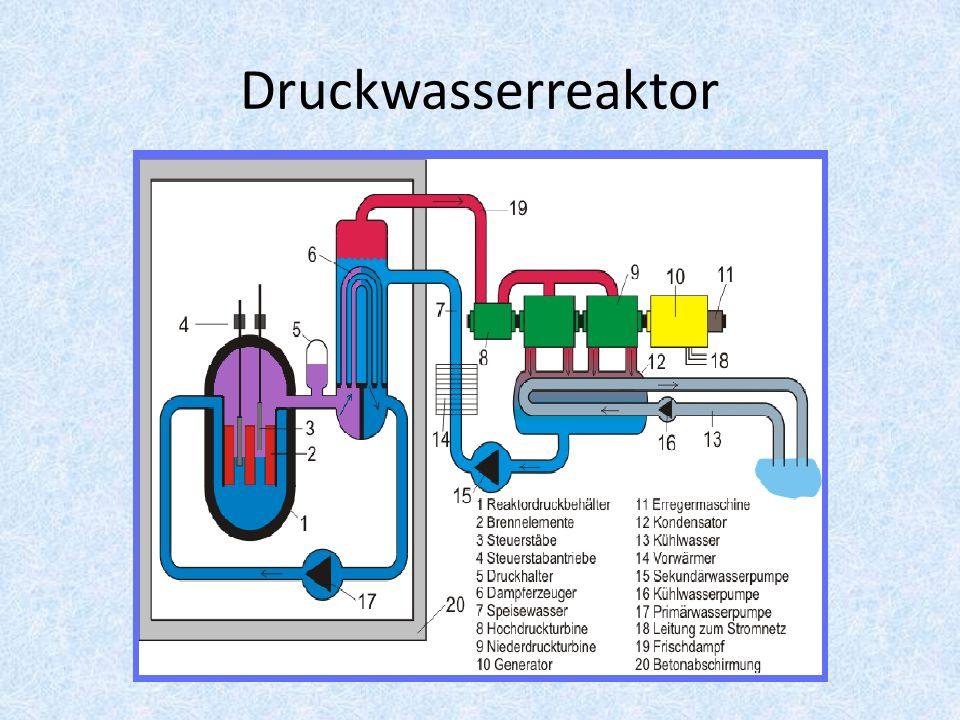 Druckwasserreaktor