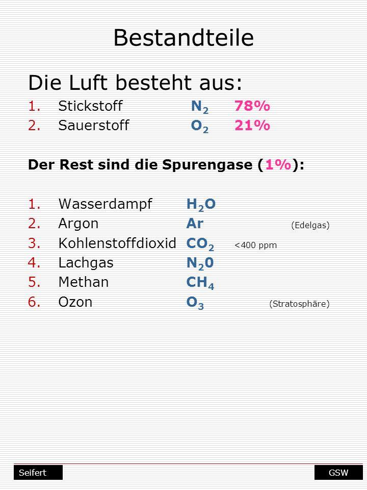 GSWSeifert Bestandteile Die Luft besteht aus: 1.Stickstoff N 2 78% 2.Sauerstoff O 2 21% Der Rest sind die Spurengase (1%): 1.WasserdampfH 2 O 2.Argon