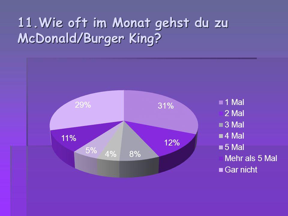 11.Wie oft im Monat gehst du zu McDonald/Burger King?