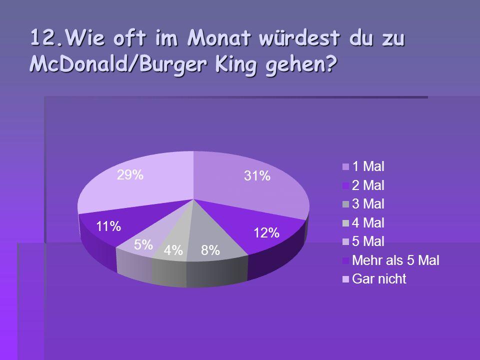 12.Wie oft im Monat würdest du zu McDonald/Burger King gehen?