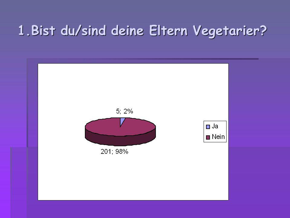 1.Bist du/sind deine Eltern Vegetarier
