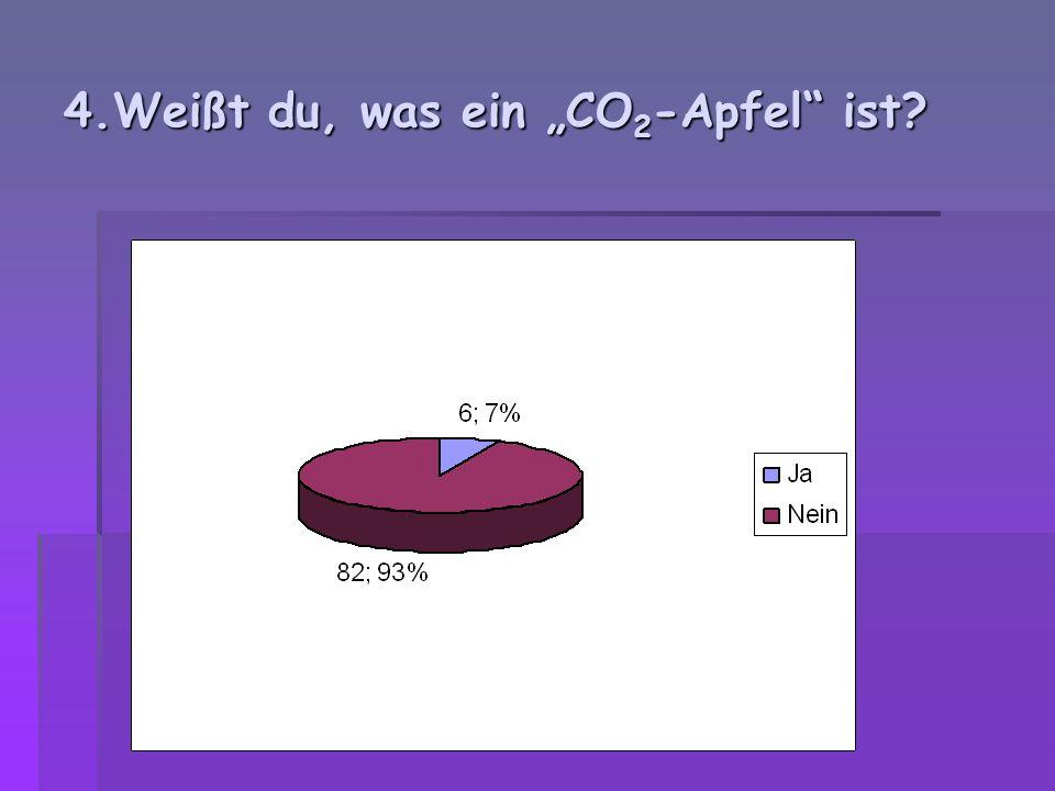 4.Weißt du, was ein CO 2 -Apfel ist?