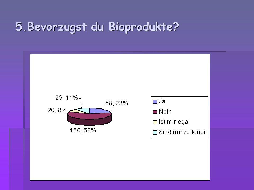 5.Bevorzugst du Bioprodukte?