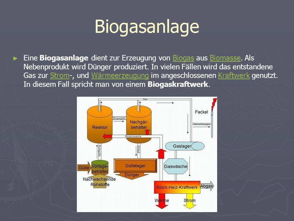 Biogasanlage Eine Biogasanlage dient zur Erzeugung von Biogas aus Biomasse. Als Nebenprodukt wird Dünger produziert. In vielen Fällen wird das entstan