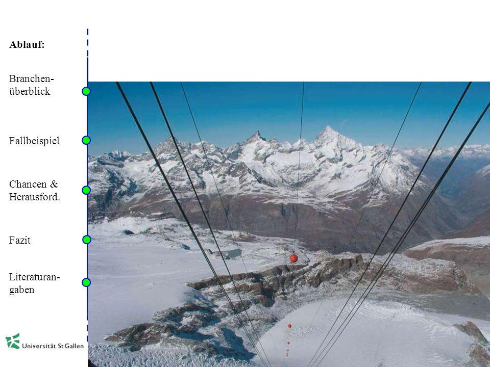 Ablauf: 10 Literaturangaben Bieger, T. et al. (2000). Wertorientierte Geschäftsmodelle im Tourismus – Das Beispiel Bergbahnen. Jahrbuch der Schweizer