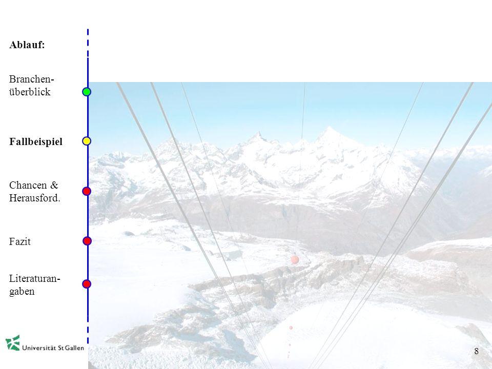 Ablauf: 7 Zahlen und Fakten der Seilbahnen in der Schweiz Branchen- überblick Fallbeispiel Chancen & Herausford. Fazit Literaturan- gaben