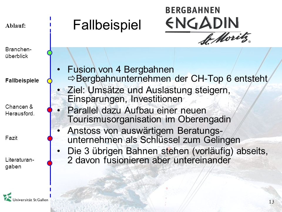 Ablauf: 12 Fallbeispiel Branchen- überblick Fallbeispiele Chancen & Herausford.
