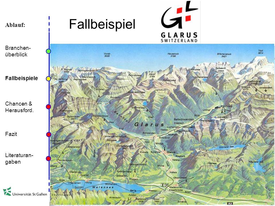Ablauf: 7 Zahlen und Fakten der Seilbahnen in der Schweiz 6 / 6 Branchen- überblick Fallbeispiele Chancen & Herausford. Fazit Literaturan- gaben