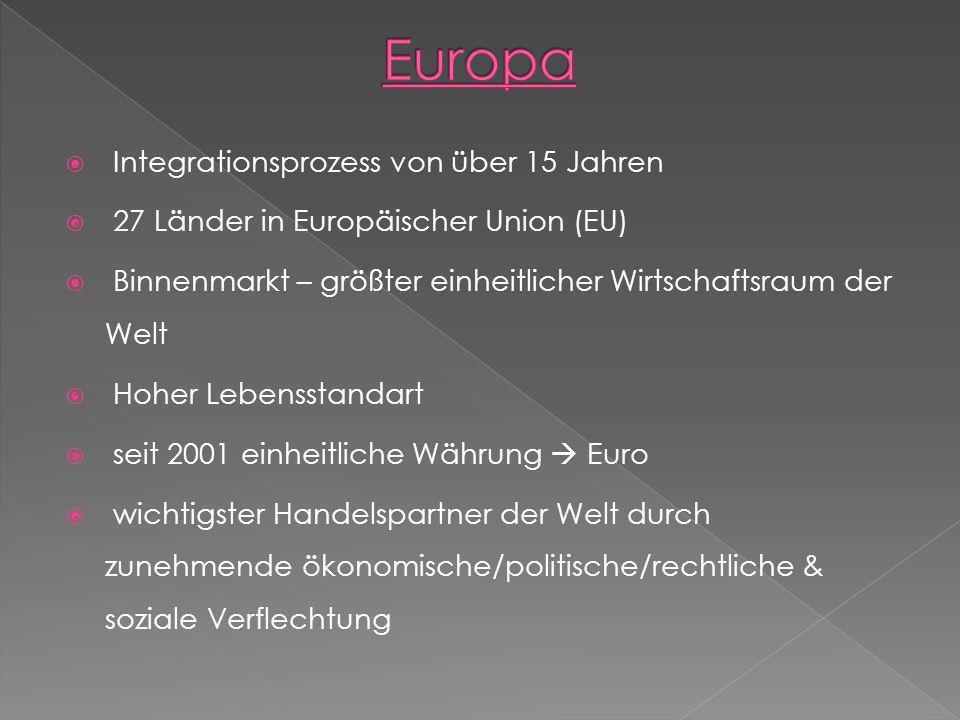 Integrationsprozess von über 15 Jahren 27 Länder in Europäischer Union (EU) Binnenmarkt – größter einheitlicher Wirtschaftsraum der Welt Hoher Lebenss