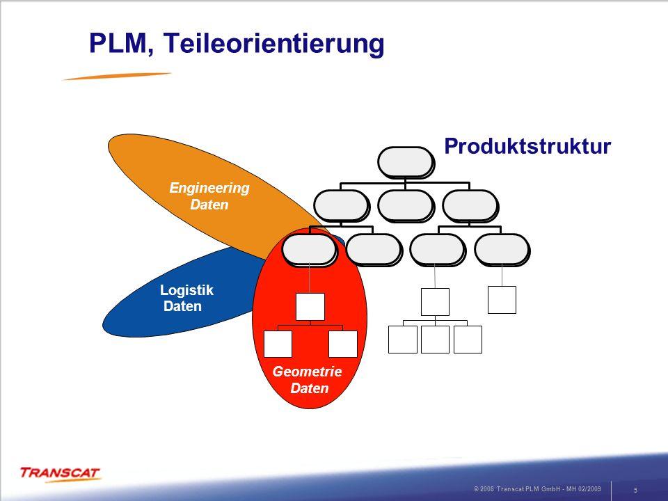 © 2008 Transcat PLM GmbH - MH 02/2009 6 PLM, Schnittmenge