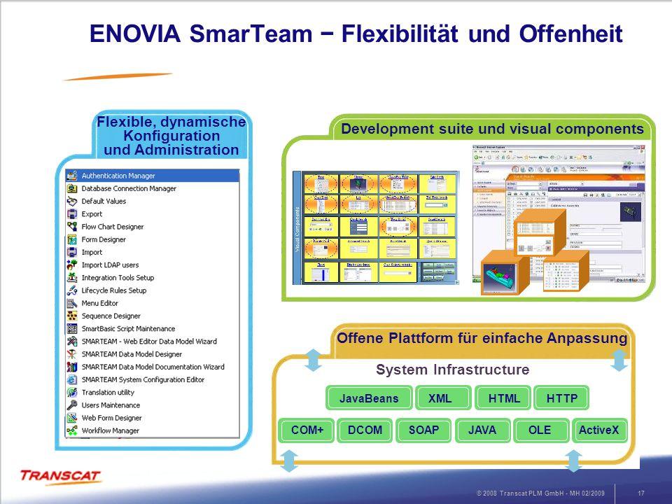 © 2008 Transcat PLM GmbH - MH 02/200917 ENOVIA SmarTeam Flexibilität und Offenheit Development suite und visual components Flexible, dynamische Konfig