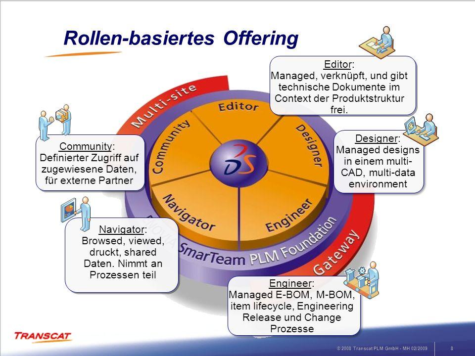 © 2008 Transcat PLM GmbH - MH 02/20098 Rollen-basiertes Offering Navigator: Browsed, viewed, druckt, shared Daten. Nimmt an Prozessen teil Editor: Man