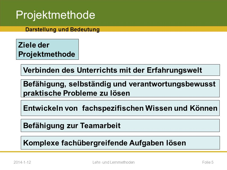 Projektmethode 2014-1-12Folie 6Lehr- und Lernmethoden Darstellung und Bedeutung