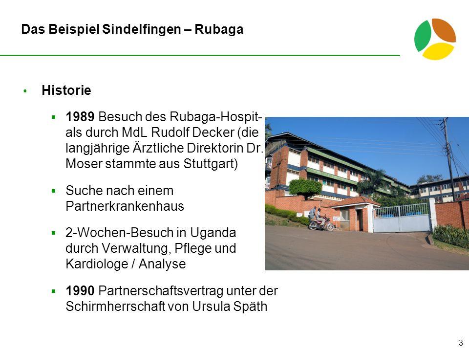 3 Das Beispiel Sindelfingen – Rubaga Historie 1989 Besuch des Rubaga-Hospit- als durch MdL Rudolf Decker (die langjährige Ärztliche Direktorin Dr. Rit