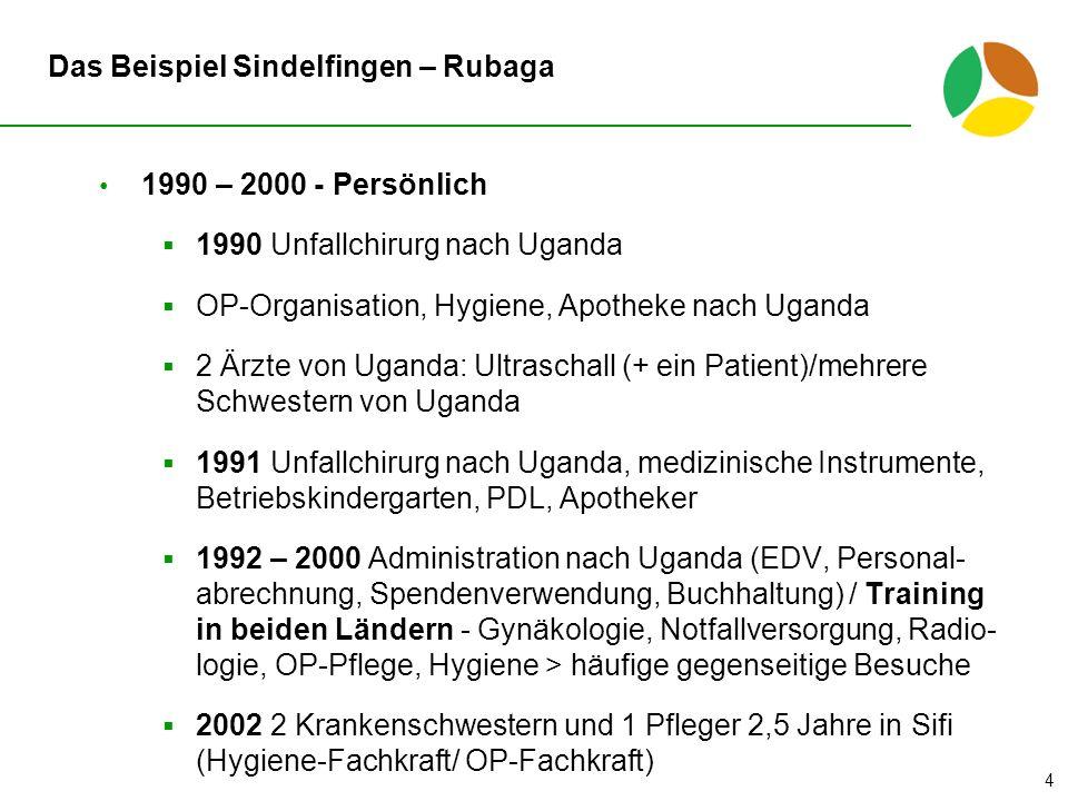 4 Das Beispiel Sindelfingen – Rubaga 1990 – 2000 - Persönlich 1990 Unfallchirurg nach Uganda OP-Organisation, Hygiene, Apotheke nach Uganda 2 Ärzte vo