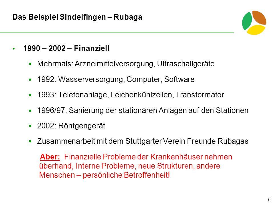 5 Das Beispiel Sindelfingen – Rubaga 1990 – 2002 – Finanziell Mehrmals: Arzneimittelversorgung, Ultraschallgeräte 1992: Wasserversorgung, Computer, So