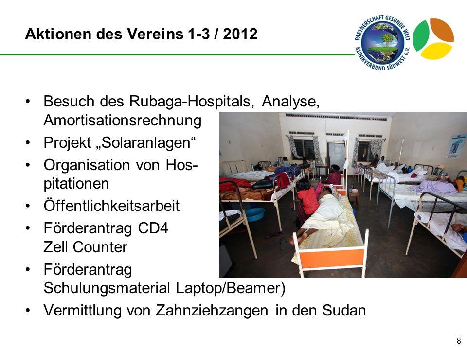 Aktionen des Vereins 1-3 / 2012 Besuch des Rubaga-Hospitals, Analyse, Amortisationsrechnung Projekt Solaranlagen Organisation von Hos- pitationen Öffe