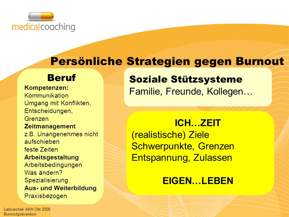 Lalouschek AKH Okt 2008 Burnoutprävention Persönliche Strategien gegen Burnout ICH…ZEIT (realistische) Ziele Schwerpunkte, Grenzen Entspannung, Zulass