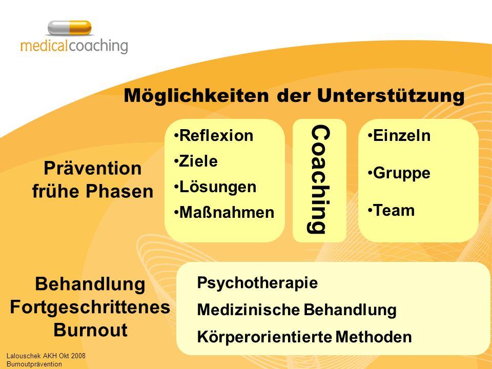 Lalouschek AKH Okt 2008 Burnoutprävention Möglichkeiten der Unterstützung Psychotherapie Reflexion Ziele Lösungen Maßnahmen Medizinische Behandlung Kö