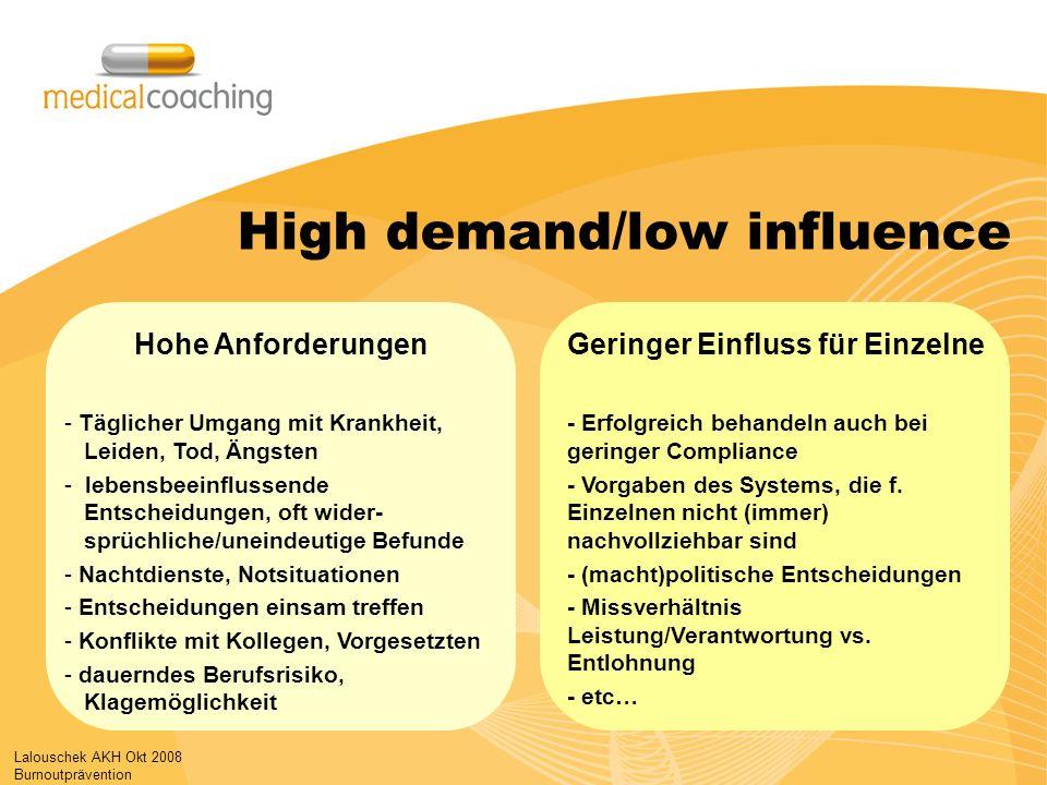 Lalouschek AKH Okt 2008 Burnoutprävention High demand/low influence Hohe Anforderungen - Täglicher Umgang mit Krankheit, Leiden, Tod, Ängsten - lebens