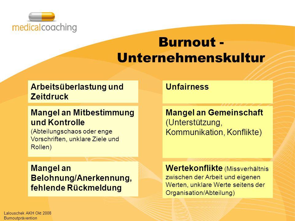 Lalouschek AKH Okt 2008 Burnoutprävention Burnout - Unternehmenskultur Mangel an Belohnung/Anerkennung, fehlende Rückmeldung Mangel an Mitbestimmung u