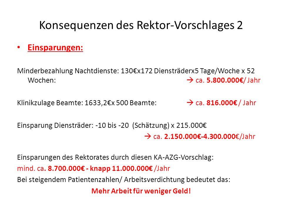 Konsequenzen des Rektor-Vorschlages 2 Einsparungen: Minderbezahlung Nachtdienste: 130x172 Diensträderx5 Tage/Woche x 52 Wochen: ca. 5.800.000/ Jahr Kl