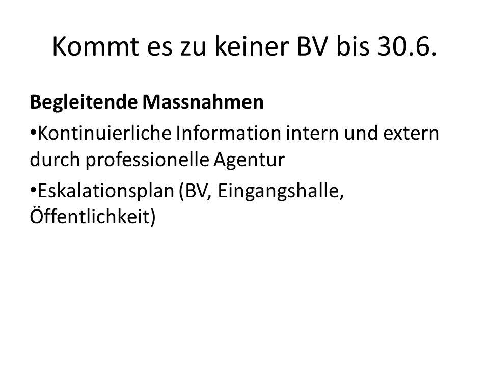 Kommt es zu keiner BV bis 30.6. Begleitende Massnahmen Kontinuierliche Information intern und extern durch professionelle Agentur Eskalationsplan (BV,