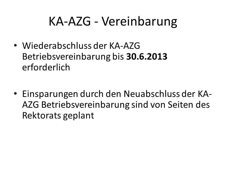 KA-AZG - Vereinbarung Wiederabschluss der KA-AZG Betriebsvereinbarung bis 30.6.2013 erforderlich Einsparungen durch den Neuabschluss der KA- AZG Betri
