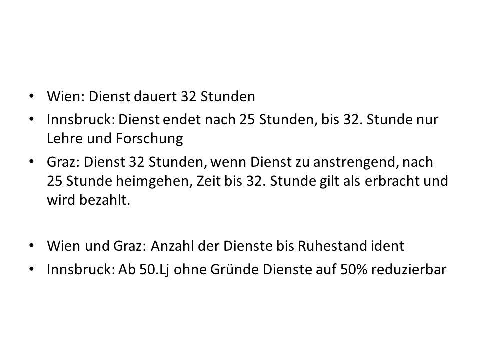 Wien: Dienst dauert 32 Stunden Innsbruck: Dienst endet nach 25 Stunden, bis 32. Stunde nur Lehre und Forschung Graz: Dienst 32 Stunden, wenn Dienst zu