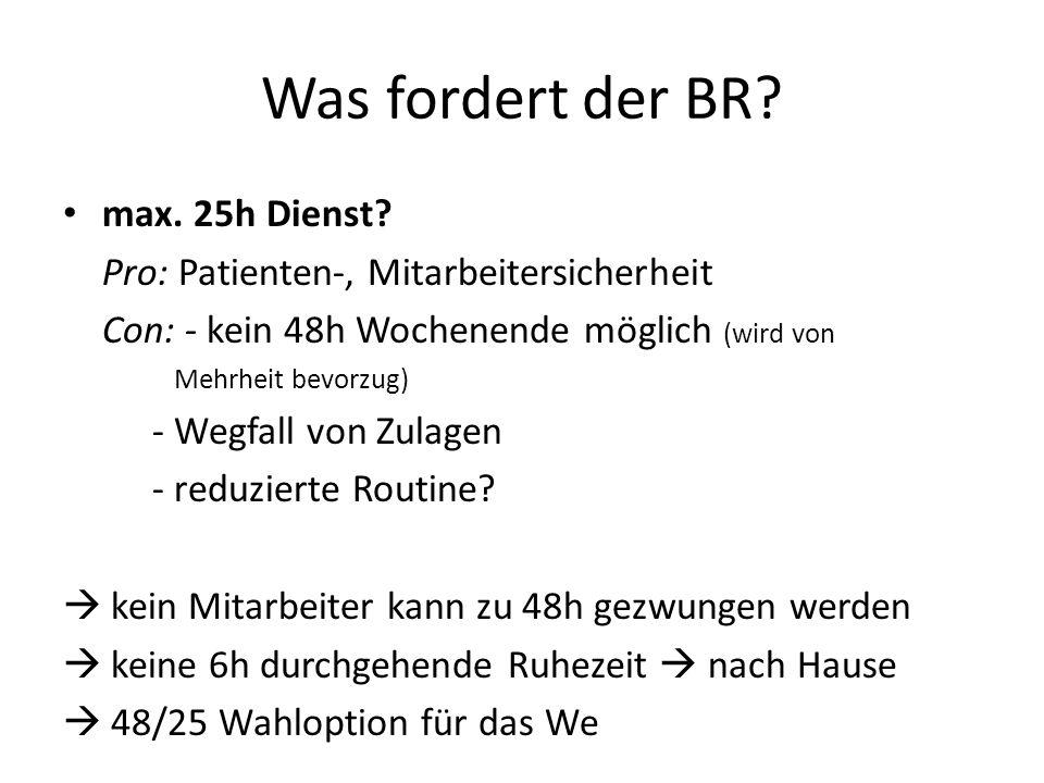 Was fordert der BR? max. 25h Dienst? Pro: Patienten-, Mitarbeitersicherheit Con: - kein 48h Wochenende möglich (wird von Mehrheit bevorzug) - Wegfall