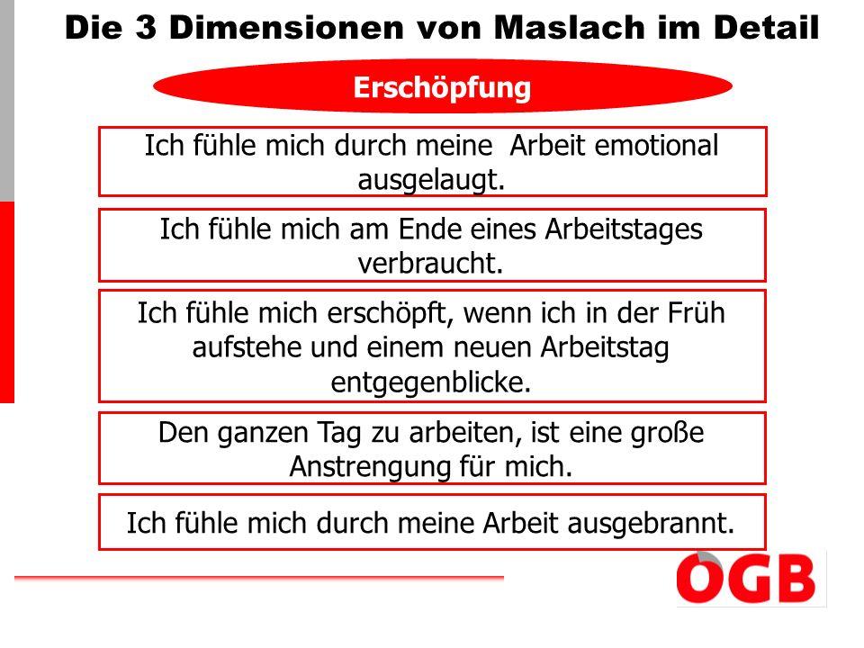 Die 3 Dimensionen von Maslach im Detail Ich fühle mich am Ende eines Arbeitstages verbraucht. Ich fühle mich durch meine Arbeit emotional ausgelaugt.