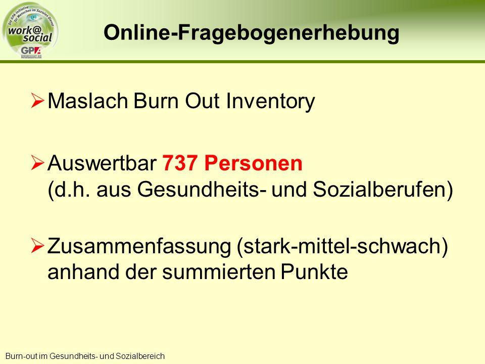 Burn-out im Gesundheits- und Sozialbereich Maslach Burn Out Inventory Auswertbar 737 Personen (d.h. aus Gesundheits- und Sozialberufen) Zusammenfassun