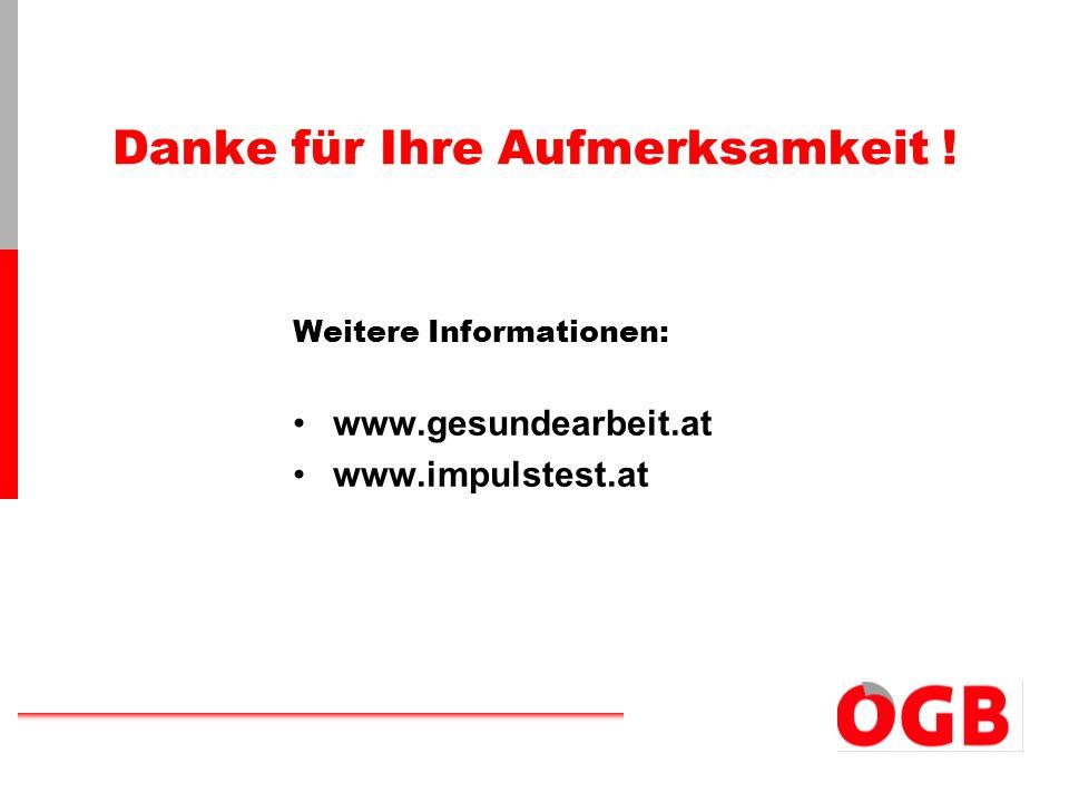 Danke für Ihre Aufmerksamkeit ! Weitere Informationen: www.gesundearbeit.at www.impulstest.at