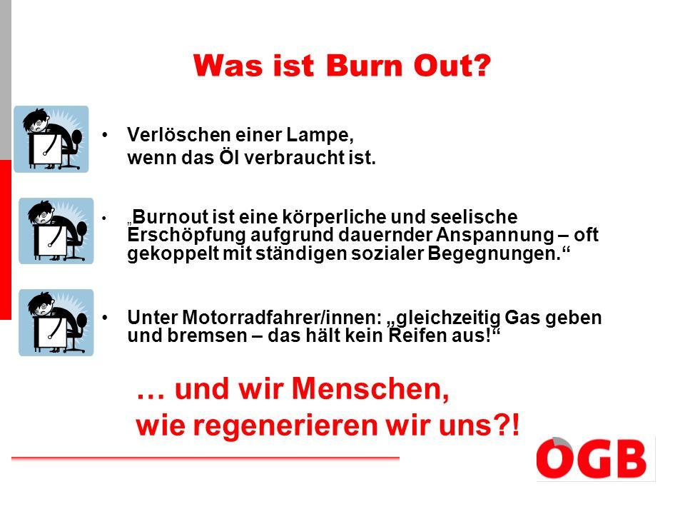 Was ist Burn Out? Verlöschen einer Lampe, wenn das Öl verbraucht ist. Burnout ist eine körperliche und seelische Erschöpfung aufgrund dauernder Anspan