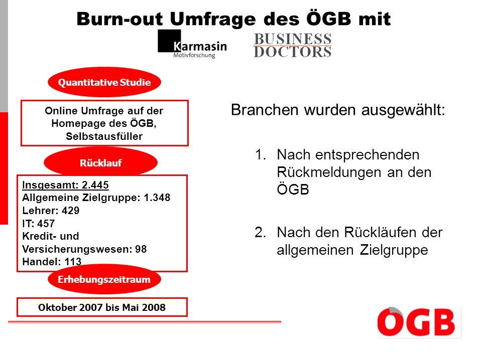 Burn-out Umfrage des ÖGB mit Branchen wurden ausgewählt: 1.Nach entsprechenden Rückmeldungen an den ÖGB 2.Nach den Rückläufen der allgemeinen Zielgrup
