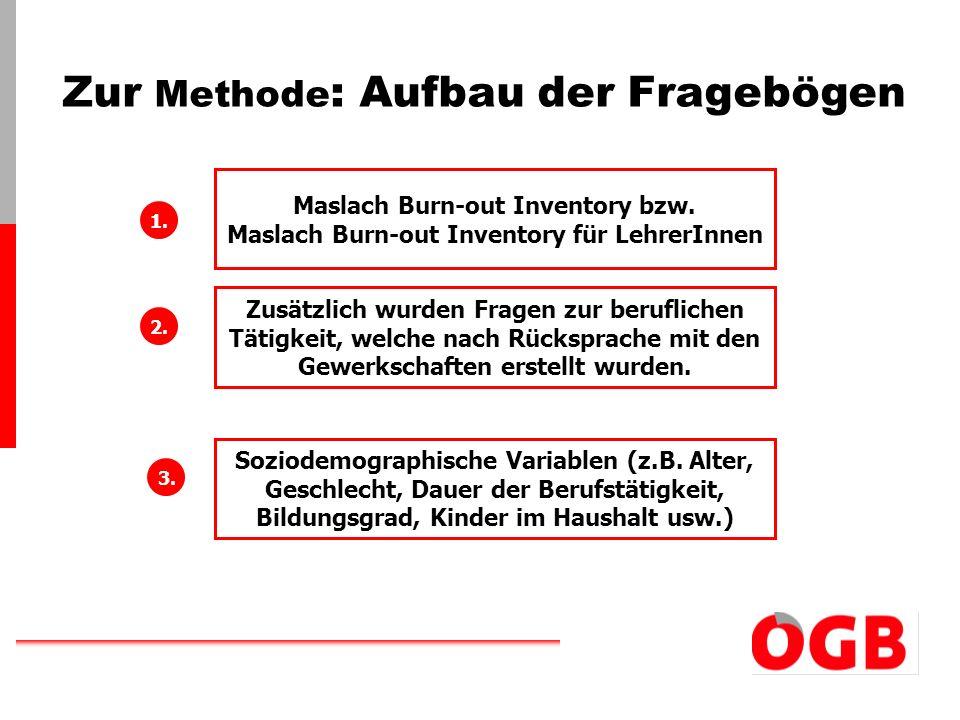 Burn-out im Gesundheits- und Sozialbereich Maslach Burn Out Inventory Auswertbar 737 Personen (d.h.