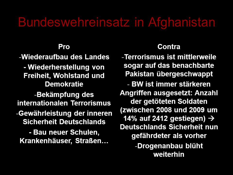 Bundeswehreinsatz in Afghanistan Pro -Wiederaufbau des Landes - Wiederherstellung von Freiheit, Wohlstand und Demokratie -Bekämpfung des international